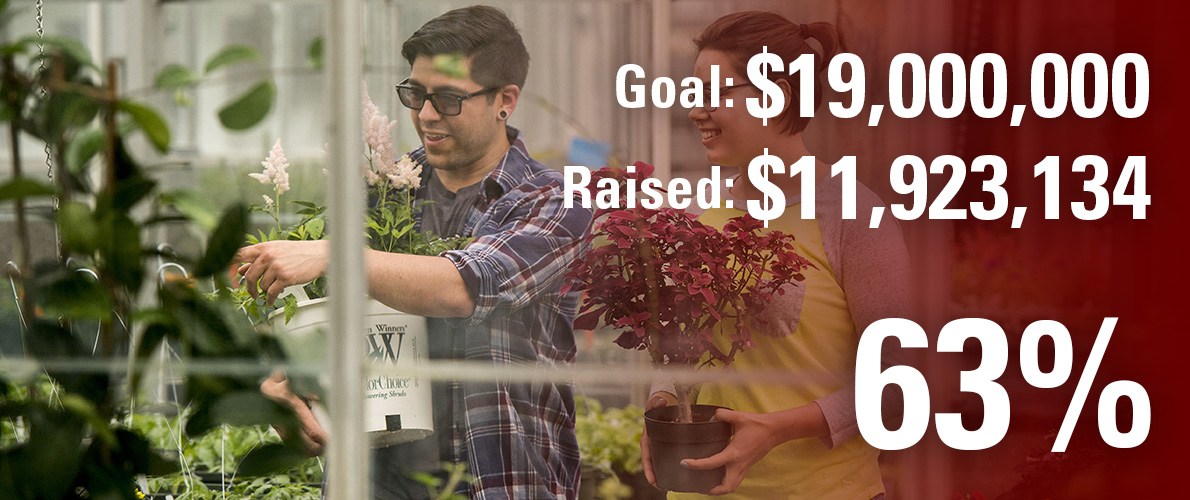 College of Agricultural Sciences campaign goal is $3,000,000 and we have currently raised $945,575 (32 percent).