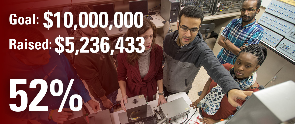 College of Engineering campaign goal is $4,700,000 and we have currently raised $3,501,271 (75 percent).