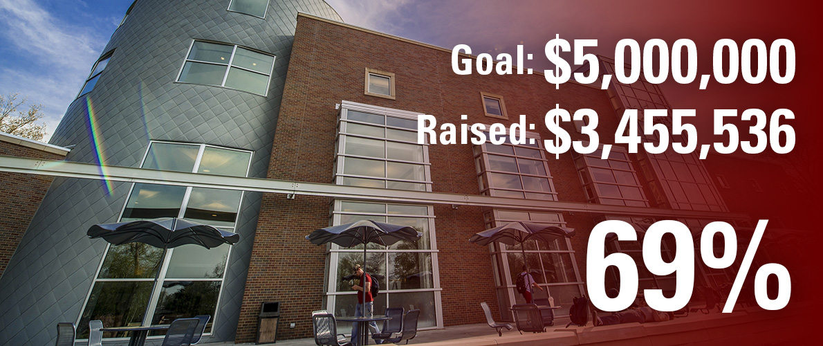 Morris Library campaign goal is $2,275,000 and we have currently raised $1,695,893 (75 percent).